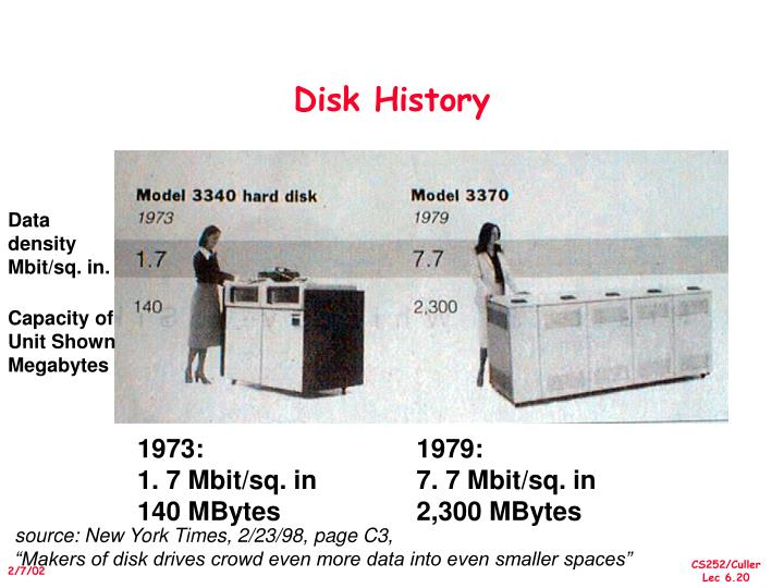 Disk History