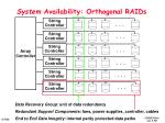 system availability orthogonal raids