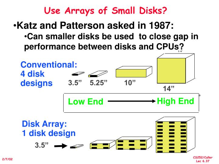 Use Arrays of Small Disks?