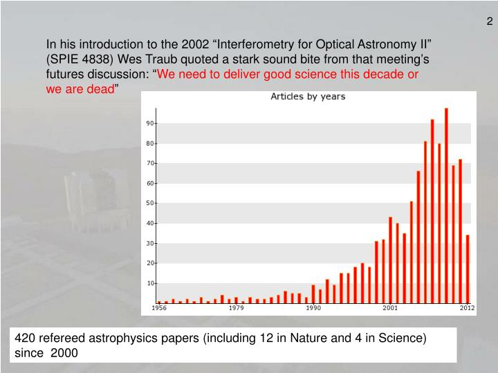 """In his introduction to the 2002 """"Interferometry for Optical Astronomy II"""" (SPIE 4838) Wes Traub quoted a stark sound bite from that meeting's futures discussion: """""""
