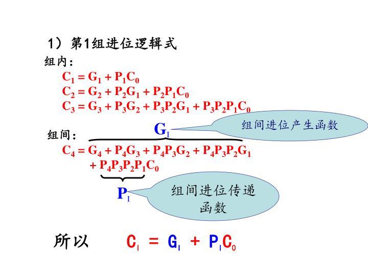 1)第1组进位逻辑式