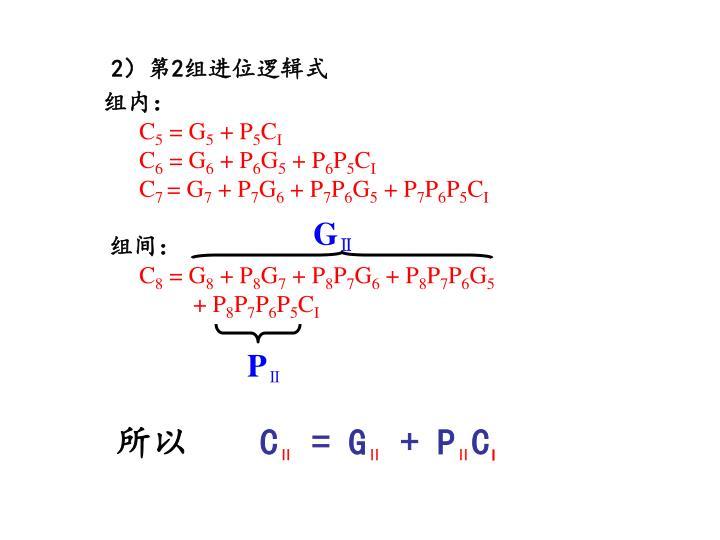 2)第2组进位逻辑式