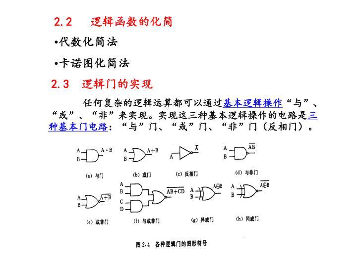 2.2   逻辑函数的化简