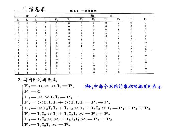 1.信息表