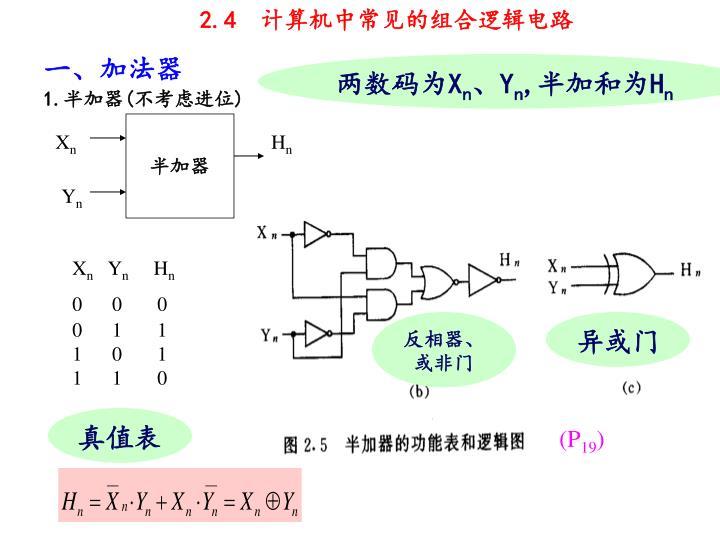 2.4  计算机中常见的组合逻辑电路