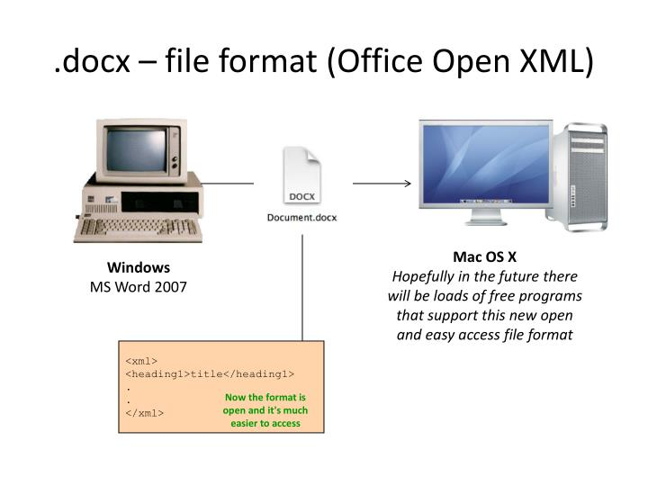 Open XML Formats and file name extensions