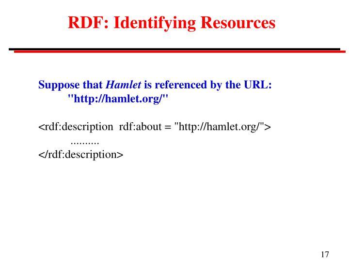 RDF: Identifying Resources
