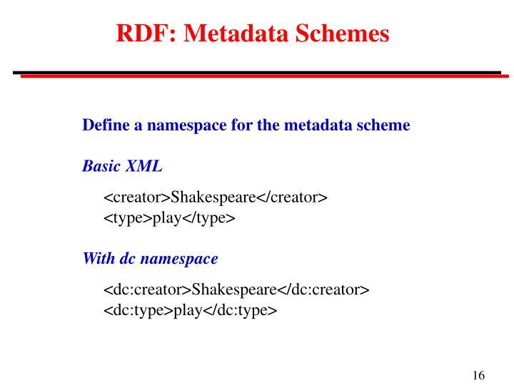 RDF: Metadata Schemes