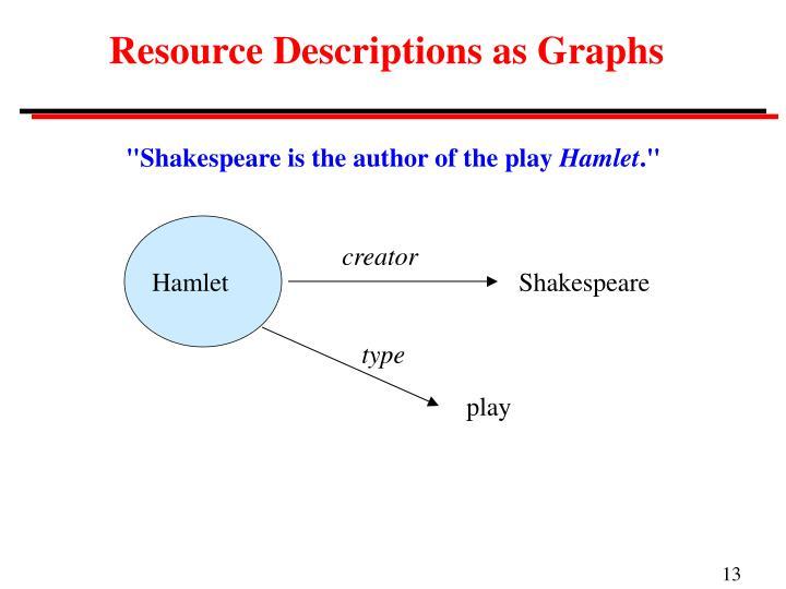 Resource Descriptions as Graphs