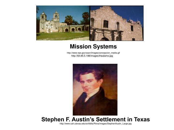 Stephen F. Austin's Settlement in Texas