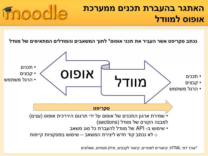 האתגר בהעברת תכנים ממערכת אופוס למוודל