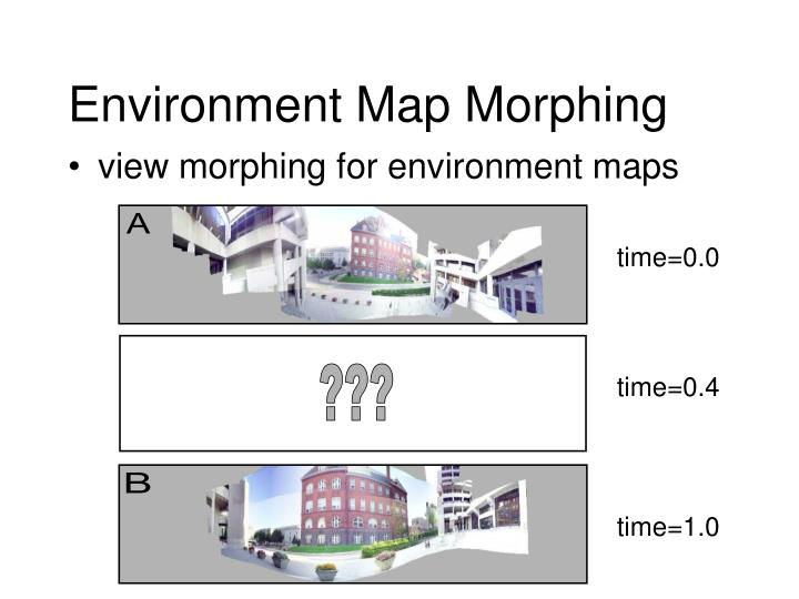 Environment Map Morphing