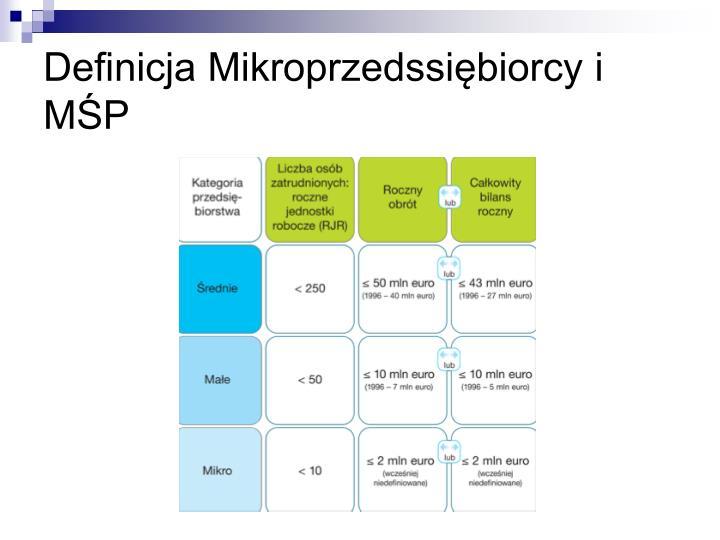 Definicja Mikroprzedssiębiorcy i MŚP