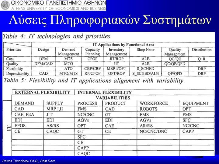 Λύσεις Πληροφοριακών Συστημάτων