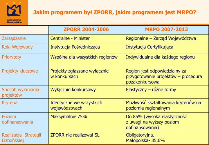 Jakim programem był ZPORR, jakim programem jest MRPO?