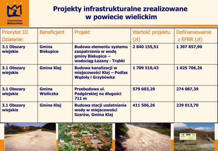 Projekty infrastrukturalne zrealizowane