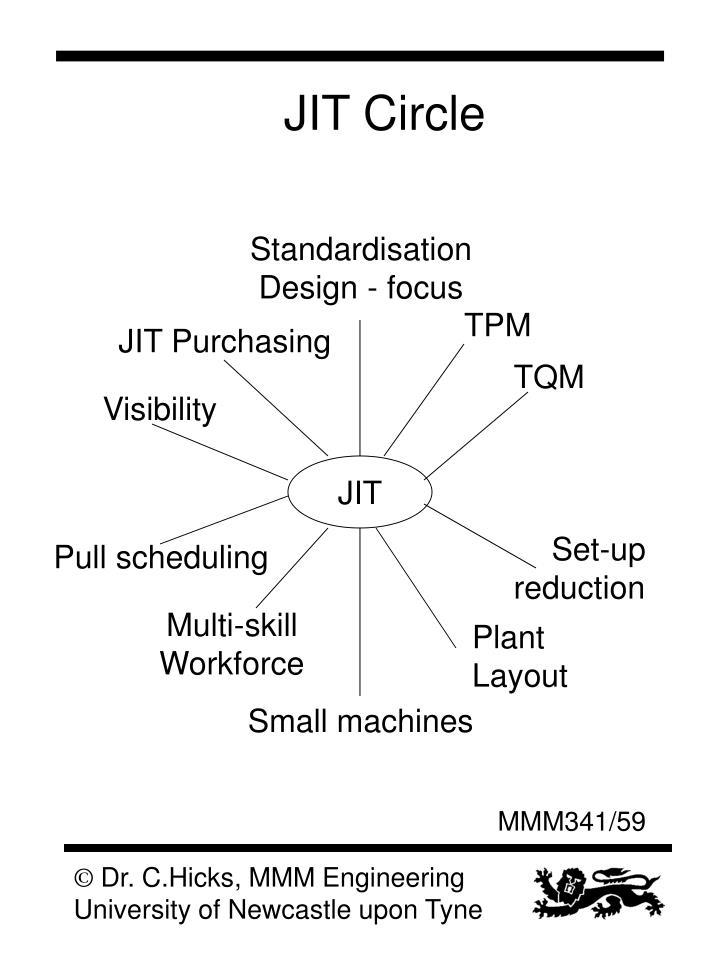 JIT Circle