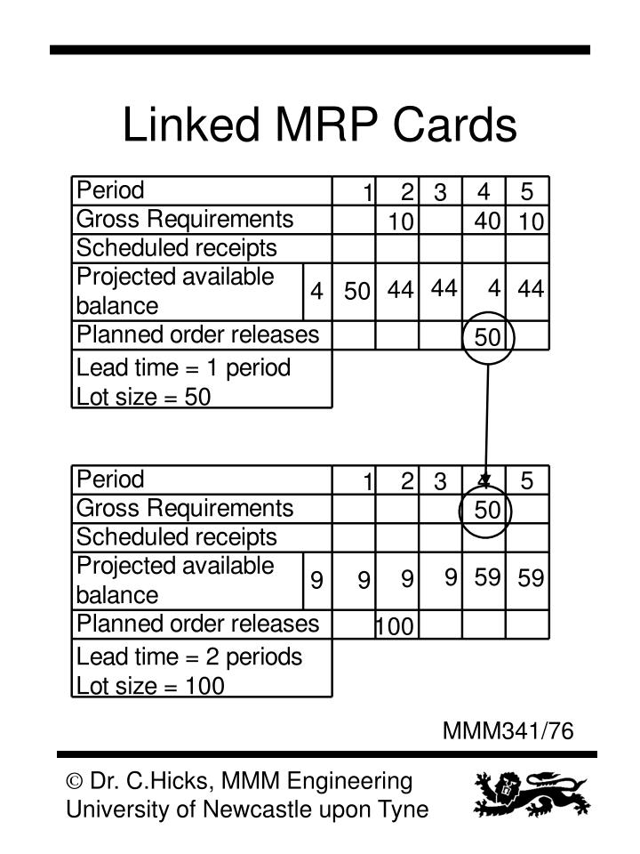 Linked MRP Cards
