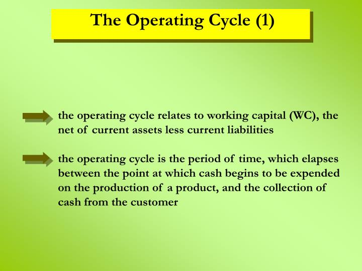 the operating cycle relates to working capital (WC), the