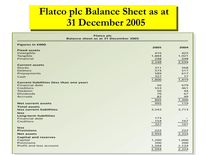 Flatco plc Balance Sheet as at 31 December 2005