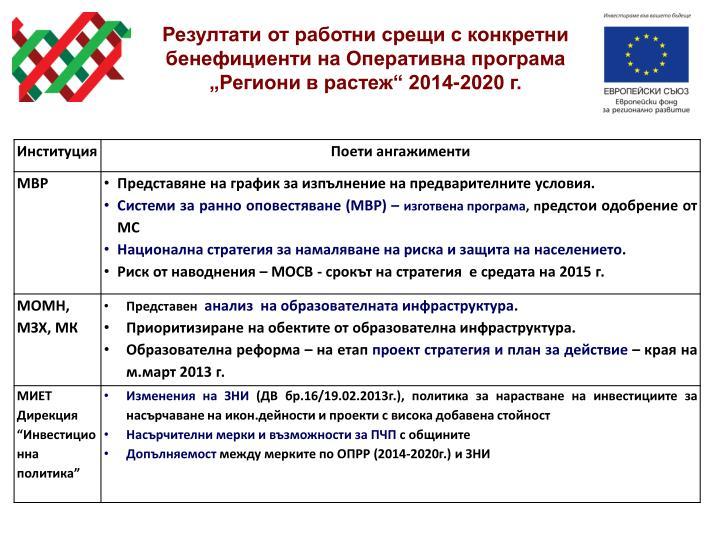 2014-2020 .