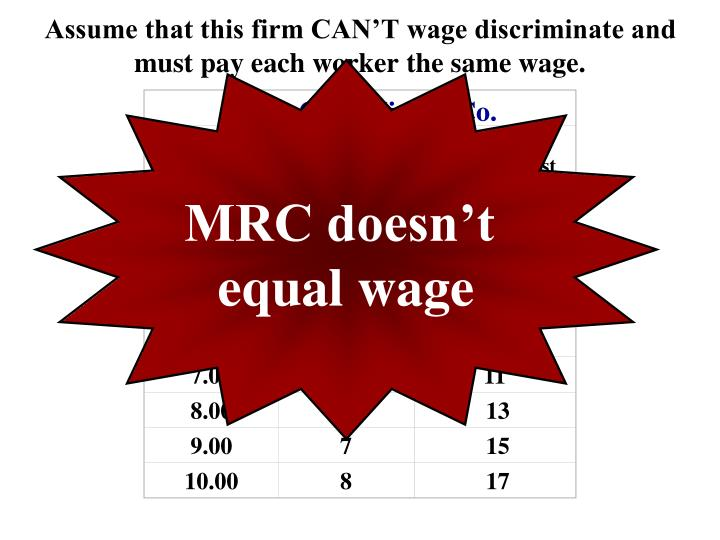 Assume that this firm CAN'T wage discriminate and must pay each worker the same wage.
