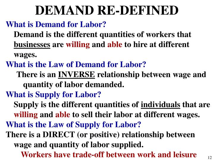 DEMAND RE-DEFINED