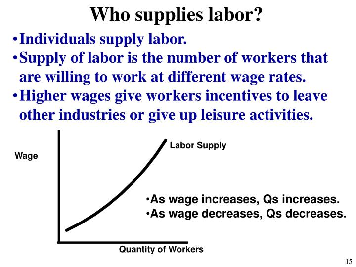 Who supplies labor?