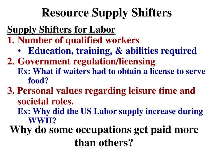 Resource Supply Shifters