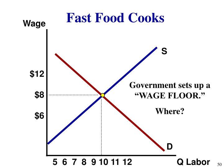 Fast Food Cooks