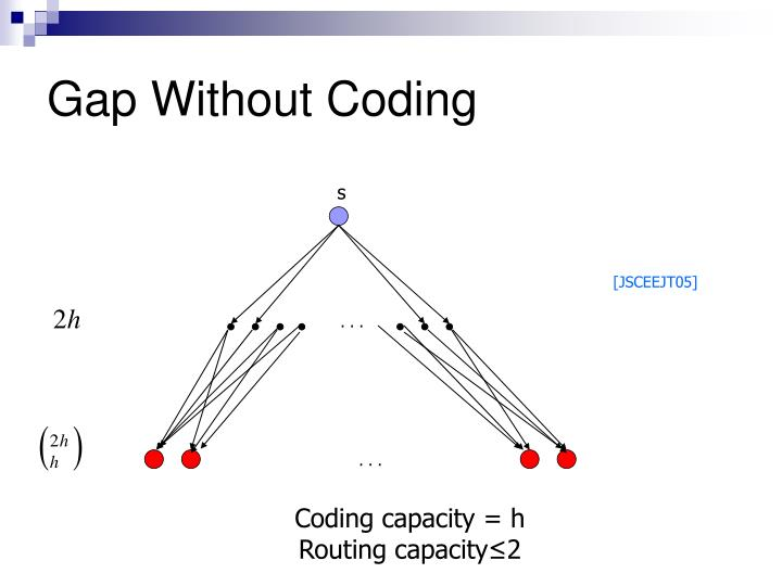 Gap Without Coding