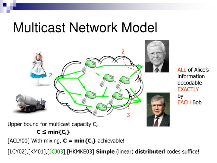 Multicast Network Model
