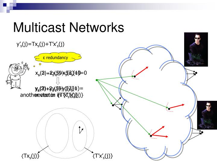 Multicast Networks