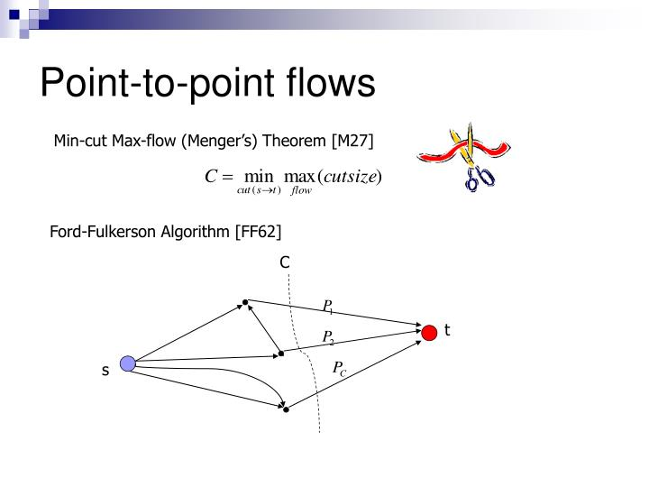 Point-to-point flows