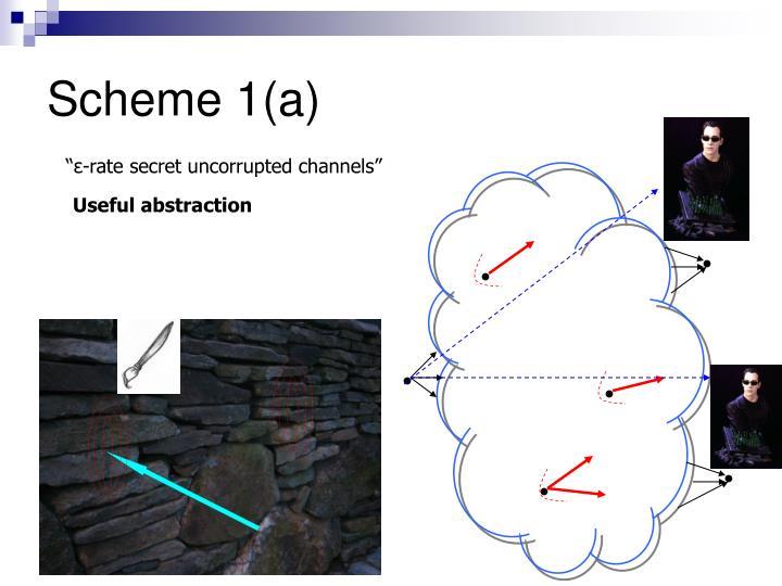 Scheme 1(a)