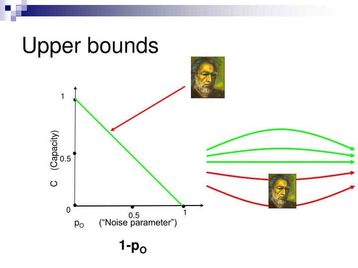 Upper bounds