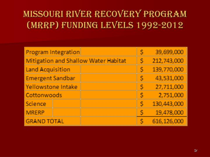 Missouri river recovery program mrrp funding levels 1992 2012