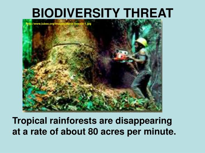 BIODIVERSITY THREAT