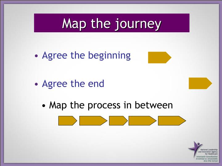 Map the journey