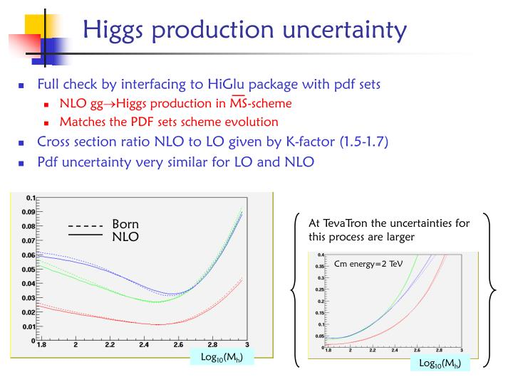 Higgs production uncertainty