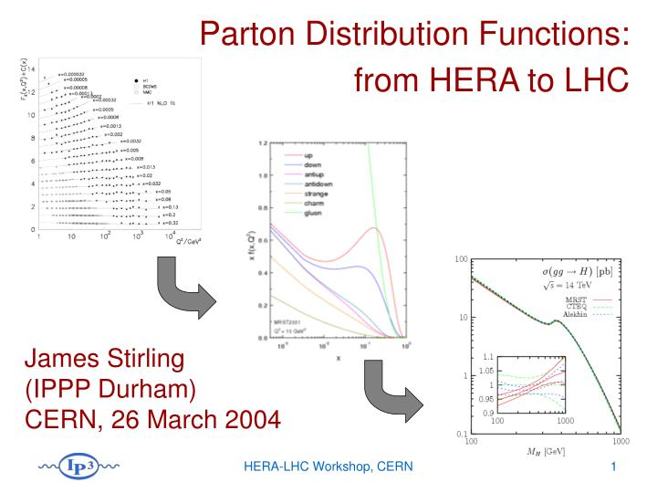 Parton distribution functions from hera to lhc