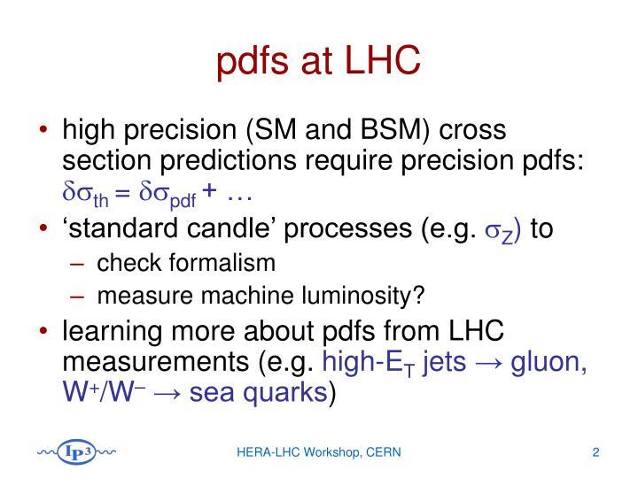 pdfs at LHC