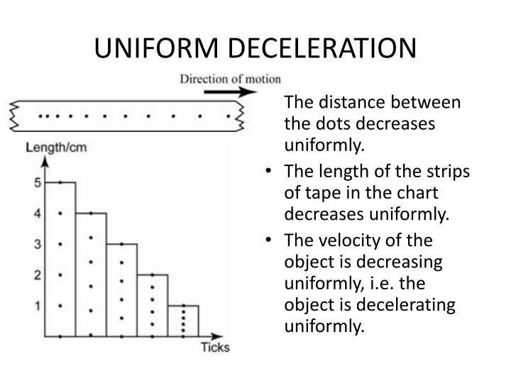 UNIFORM DECELERATION