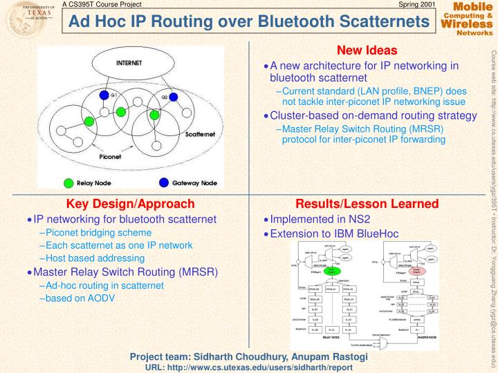 Ad hoc ip routing over bluetooth scatternets