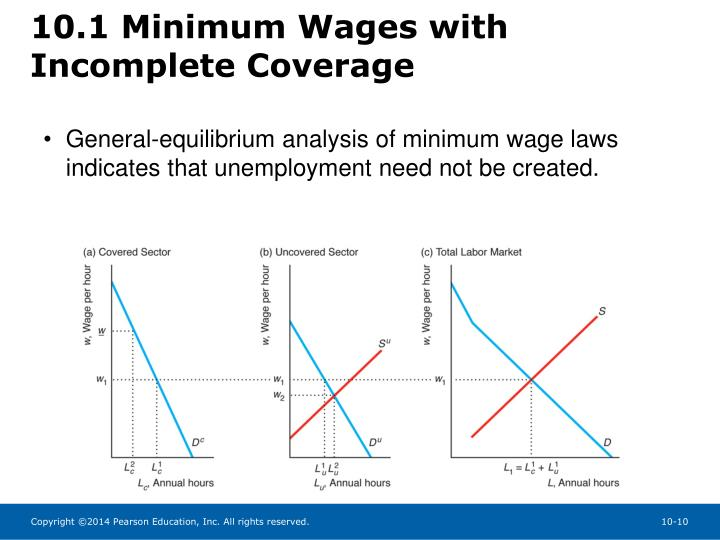 10.1 Minimum Wages with Incomplete Coverage
