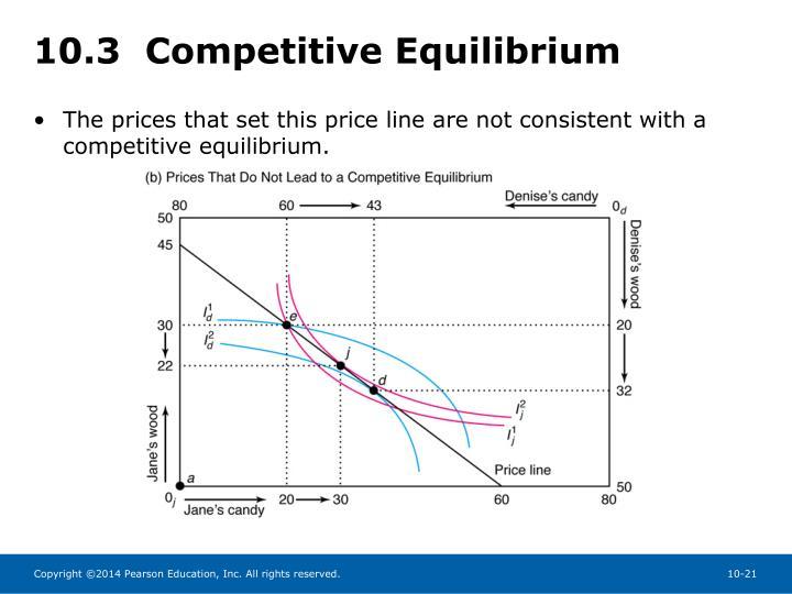 10.3  Competitive Equilibrium