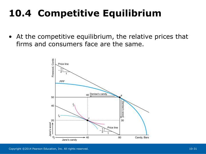 10.4  Competitive Equilibrium