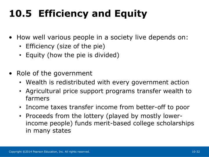 10.5  Efficiency and Equity