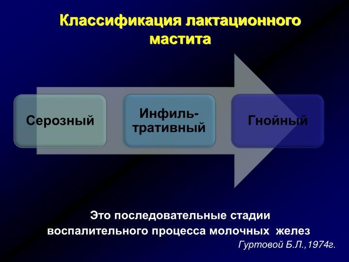 PPT - Д.м.н., профессор О. А. ПУСТОТИНА PowerPoint Presentation - ID:4367011
