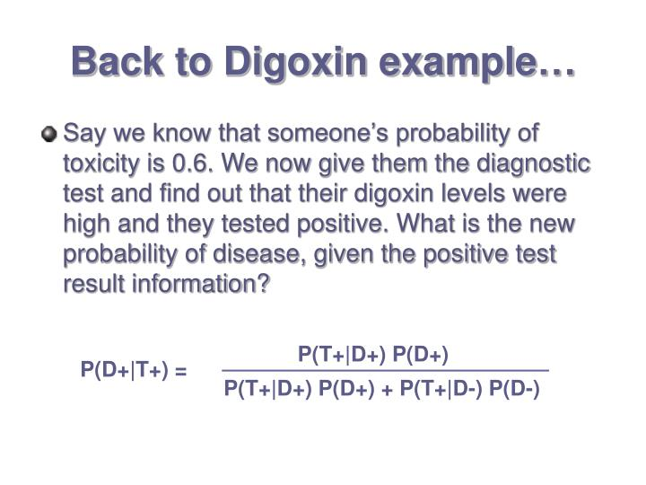 Back to Digoxin example…